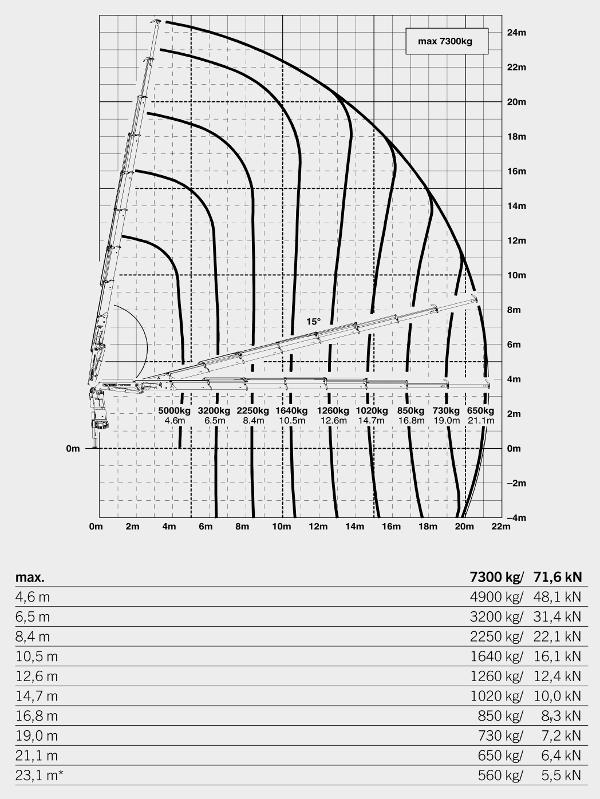 Traglastdiagramm_small